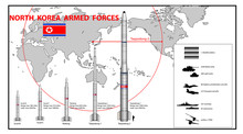 Infographics Of North Korea Ar...