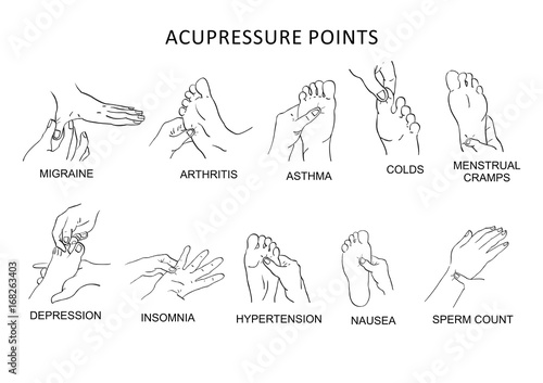 Acupressure Points Canvas Print