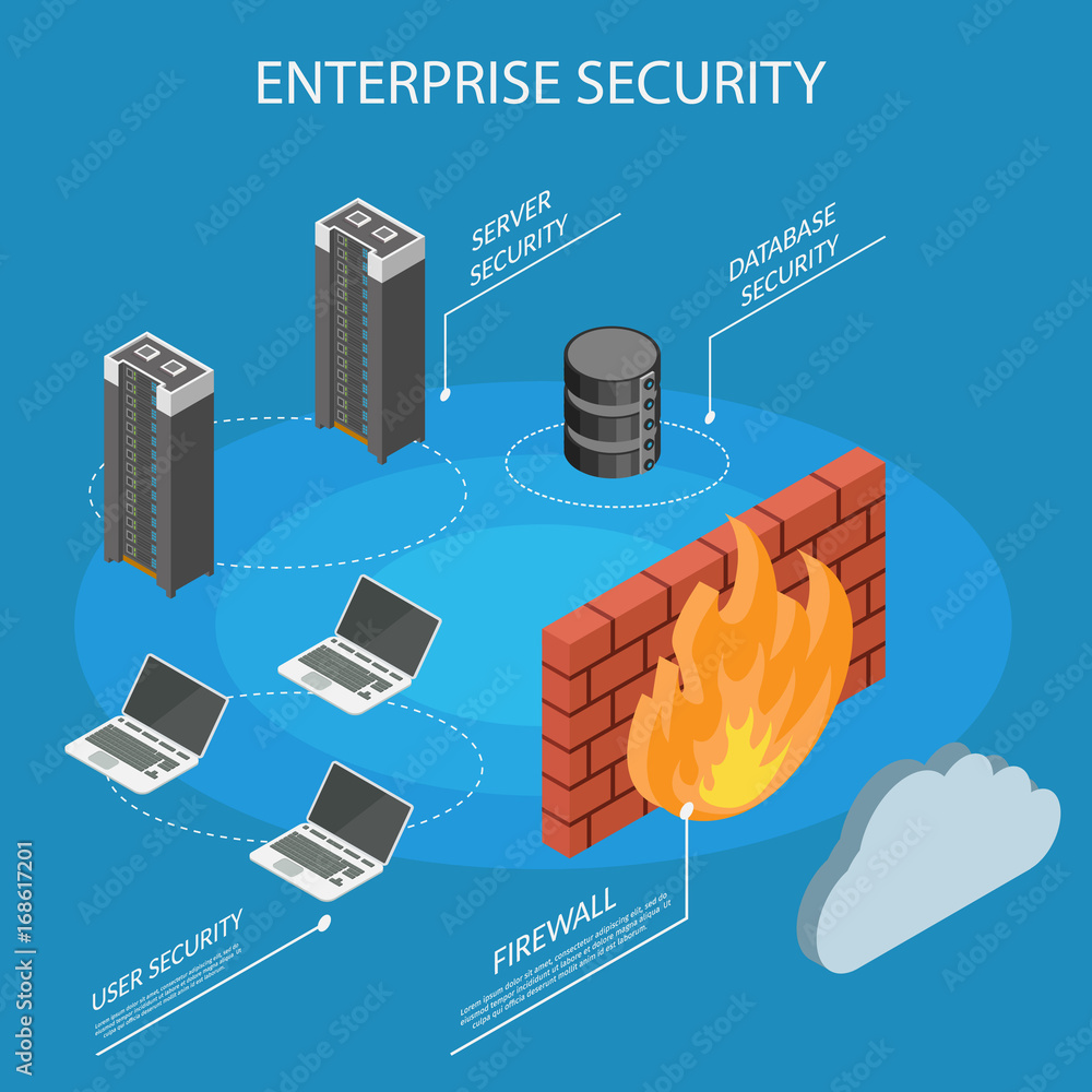 Fototapeta Enterprise Isometric Internet security firewall protection information