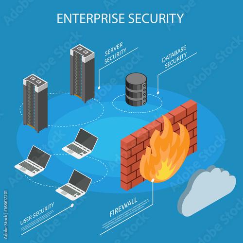 Fotografía  Enterprise Isometric Internet security firewall protection information