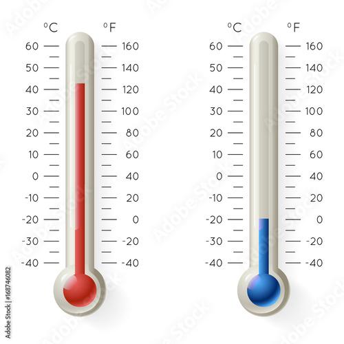Meteorology Thermometer Temperature Celsius Fahrenheit Degree Hot