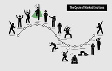 The Cycle Of Stock Market Emot...