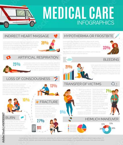 Vászonkép First Aid Infographics