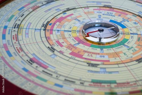 Plakat Feng Shui - chińska astrologia - kompas Lo Pan
