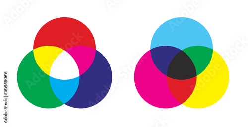 Fotografie, Obraz  Additive and subtractive color mixing - color channels rgb and cmyk