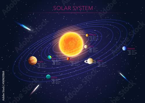 system-solar