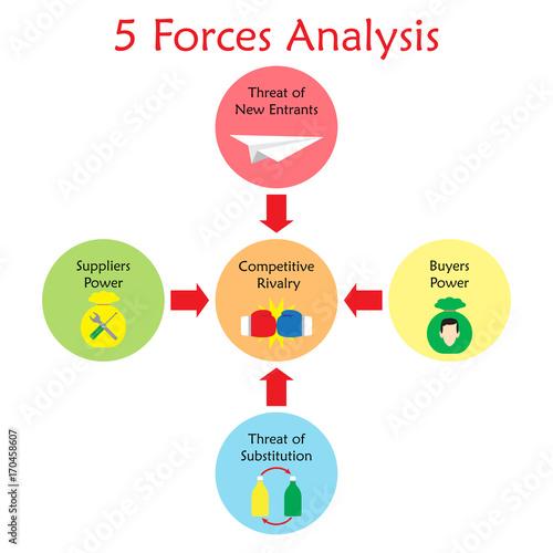 5 Forces Analysis Diagram - Light Color Wallpaper Mural