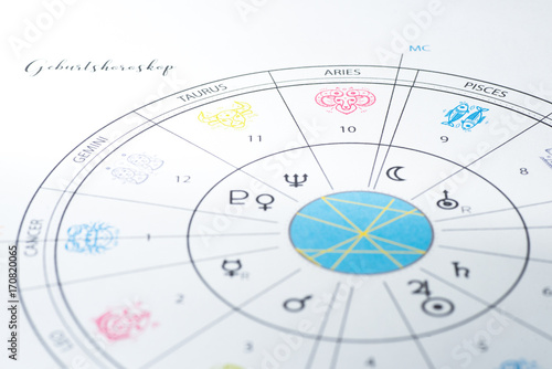Horoskop - professionelle Astrologie - Radix