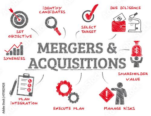 Merger and acquisitions concept doodle Canvas Print