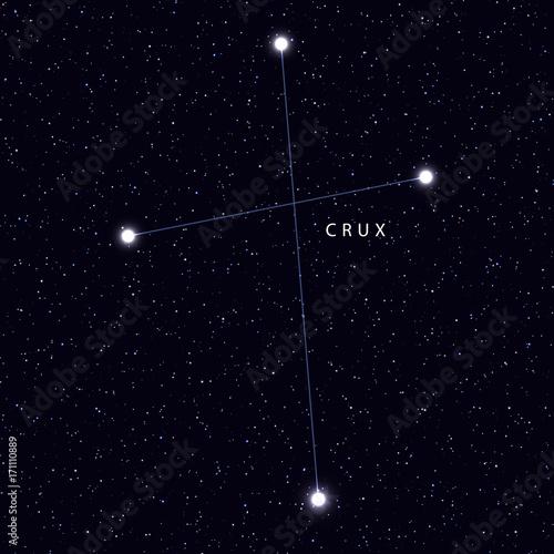 Zdjęcie XXL Sky Map z nazwą gwiazd i konstelacji. Konstelacja symbolu astronomicznego Crux