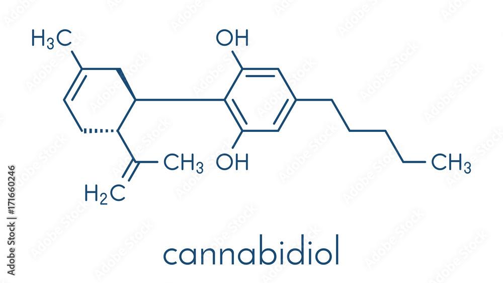 Fototapeta Cannabidiol (CBD) cannabis molecule. Has antipsychotic effects. Skeletal formula.