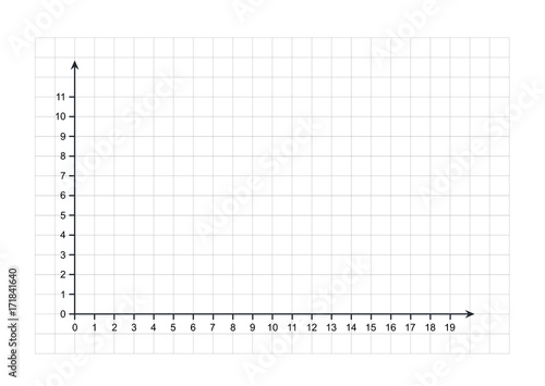 Photo x and y axis Cartesian coordinate plane with numbers with dotted line on white b