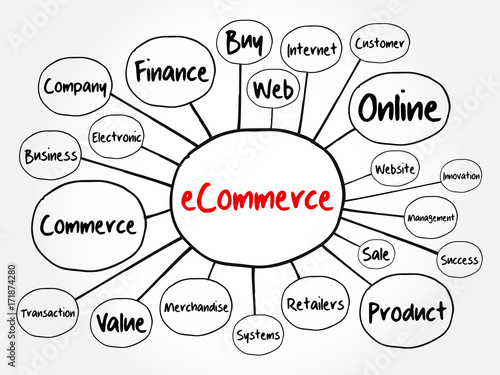 Ecommerce Mind Map Flowchart Business Concept For Presentations And