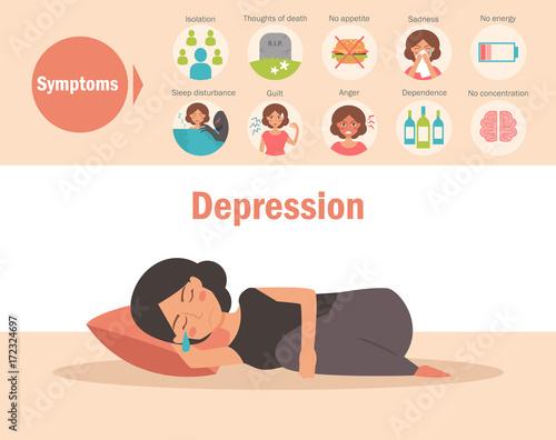 Obraz Depression - symptoms. Vector. - fototapety do salonu