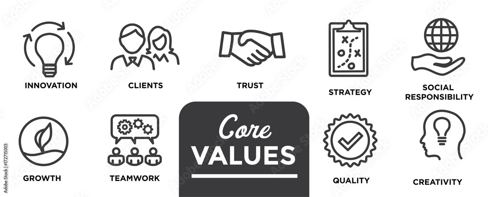 Fototapeta Core Values - Mission, integrity value icon set with vision, honesty, passion, and collaboration as the goal or focus