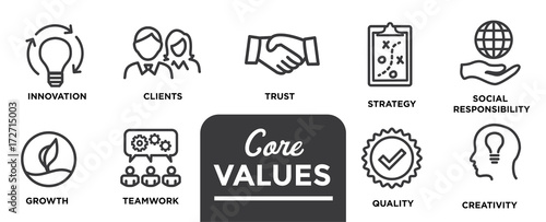 Vászonkép Core Values - Mission, integrity value icon set with vision, honesty, passion, a