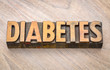 diabetes - word in letterpress wood type