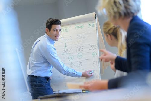 marketing officer explaining the idea