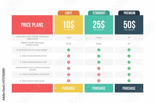 Fotografía  Price plans table