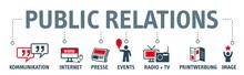 Banner Public Relations - Konz...
