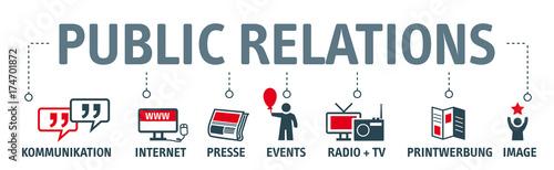 Banner Public Relations - Konzept für Öffentlichkeitsarbeit mit Stichwörtern und Wallpaper Mural