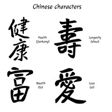 Chinese Characters. Health, We...