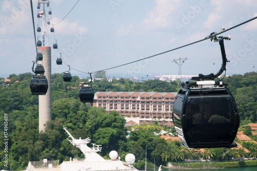 Photo  Traveling with cable car.