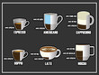 Coffee mixed icon Split cup style on blackboard.