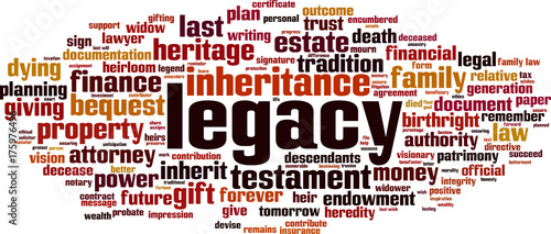 Fotografía  Legacy word cloud