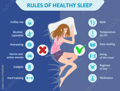 Obraz na płótnie Rules of healthy Sleep