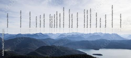 Bayerische Voralpen Panorama Canvas Print
