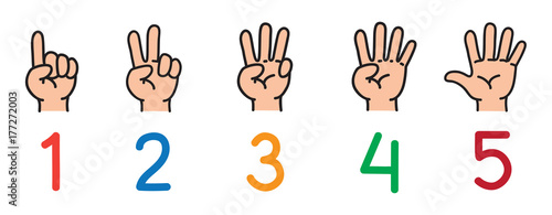 Hands with fingers.Icon set for counting education
