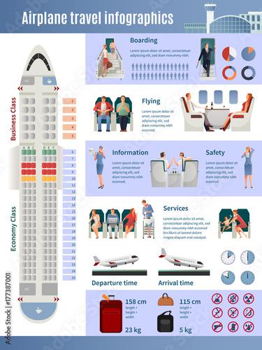 Obraz na plátně Airplane Information Infographic Poster