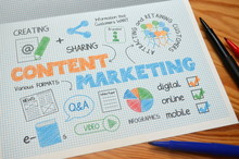 CONTENT MARKETING Sketch Notes...