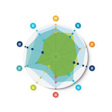 Chart, Graph, Circle Radar, Sp...