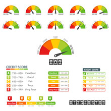 Credit Score Financial Report ...