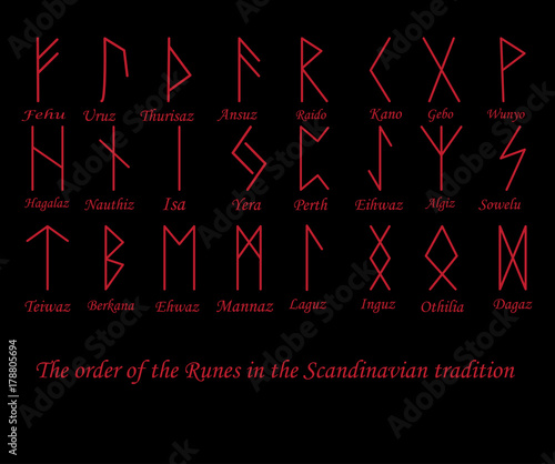 Vector illustration of red rune metal runes symbols on a