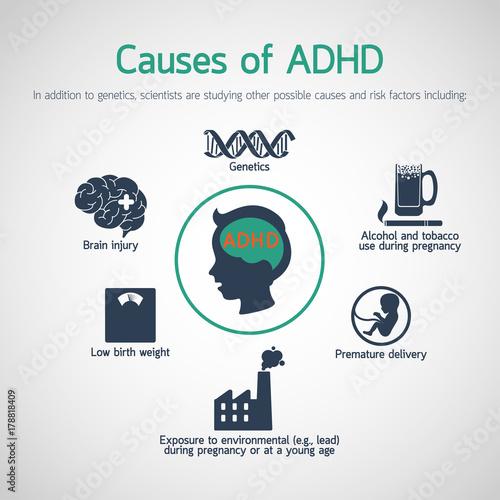 ADHD vector logo icon illustration Canvas Print