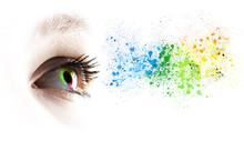Colorful Rainbow Female Eye An...