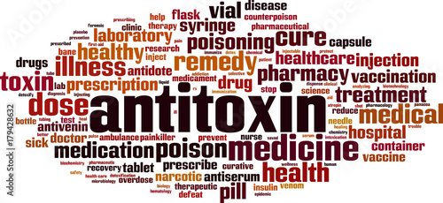 Antitoxin word cloud Wallpaper Mural