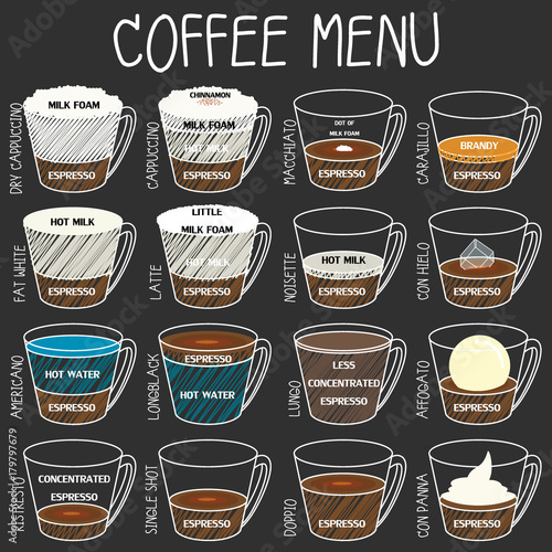 recznie-malowane-menu-kawy-na-tablicy