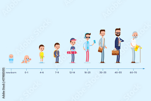 Evolution of the residence of a man from birth to old age. Stages of  growing up. Life cycle graph. Stock Vector   Adobe Stock