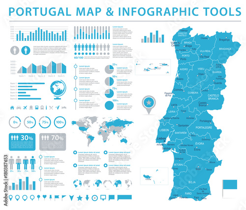 Portugal Map - Info Graphic Vector Illustration Wallpaper Mural