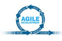Concept Of Agile Software Deve...