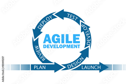 Photo Concept of agile software development