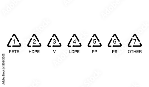 Vector Illustration Of Collection Plastic Recycling Symbols Signs