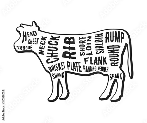 Beef Cuts Template