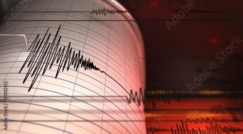 Fotomural Seismograph and Earthquake