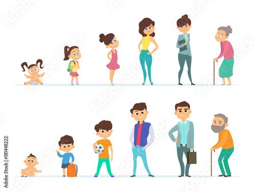 Obraz na płótnie Life cycle of male and female
