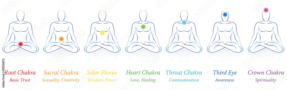 Fototapety, obrazy: Chakras - seven colored main chakras and their names and meanings - meditating man in sitting yoga meditation. Isolated vector illustration on white background.